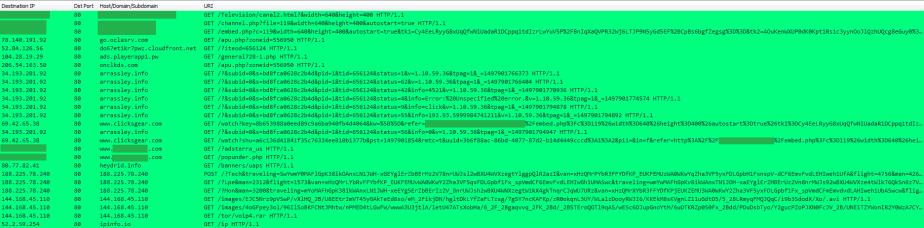 HTTP traffic edited