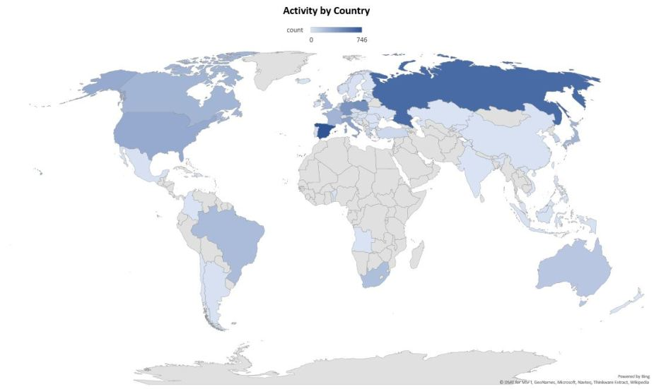 activity by country